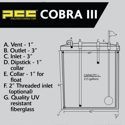 PCC_cobra_III_diagram_full.jpg